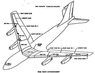 Pan Am Flight 214 - Diagram showing Flight 214's fuel tank layout.