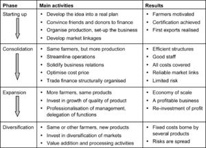 Finance Business,Business,Finance,News Business