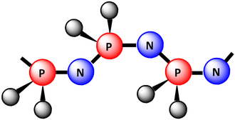 Inorganic polymer - General structure of polyphosphazenes. Gray spheres represent any organic or inorganic group.