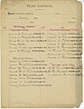 Pratt Institute - Report of students enrolled for Library Department for 1890.jpg