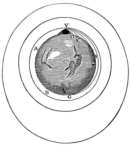 Originalskizze von Isaac Newton image source