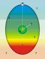 psychosynthesis star diagram