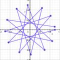 PythagoreanTuningGeometric.png
