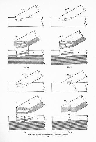 Rafter - Rafter and tie-beam joints (Carpentry and Joinery, 1925)