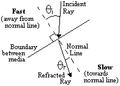 Ray Diagram.PNG