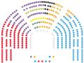 Reparto Congreso de los Diputados XI Legislatura.PNG