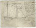 Ritning-Profil med rigg till galeas. 1799 - Sjöhistoriska museet - SR 2486.tif