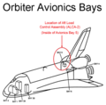 STS-134 Orbiter Avionics Bays.png