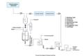 Salisilik asit diyagramı.png