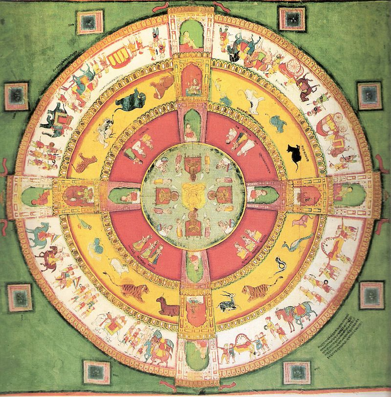 Samavasarana painting from 1800 AD Rajasthan.jpg