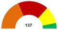 Seats in the Romanian Senate - 6th Legislature.png