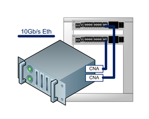 Fibre Channel over Ethernet I/O consolidation