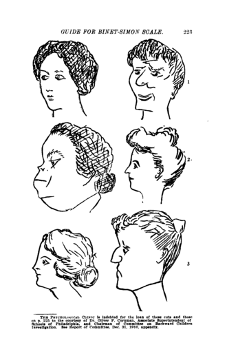 "Alfred Binet - Reproduction of an item from the 1908 Binet-Simon intelligence scale, showing three pairs of pictures, about which the tested child was asked, ""Which of these two faces is the prettier?"" Reproduced from the article ""A Practical Guide for Administering the Binet-Simon Scale for Measuring Intelligence"" by J. W. Wallace Wallin in the March 1911 issue of the journal The Psychological Clinic (volume 5 number 1), public domain."