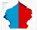 Slovenia single age population pyramid 2020.png