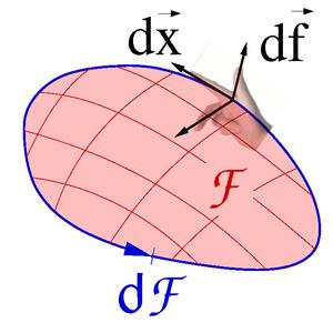 Rotation Eines Vektorfeldes Physik Schule