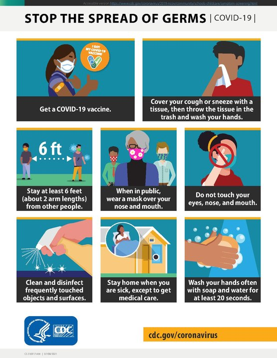 Infographic by the U.S. Centers for Disease Control and Prevention (CDC), describing how to stop the spread of germs Stop the Spread of Germs updated (English).pdf