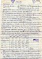 Tabela so podatoci za bataljoni na 21 brogada, NOV, 1944.jpg