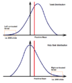 Taleb and Holy Grail Distributions.png