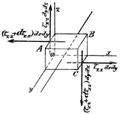 Teknisk Elasticitetslære - Pl5-fig45.png