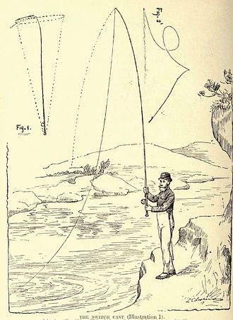 Spey casting - An illustration of a double-handed fly cast from The Salmon Fly by George M. Kelson (1895)