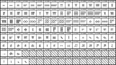 UCB Cuneiform Numbers and Punctuation.png