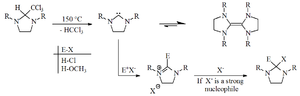Wanzlick equilibrium - Wanzlick's proposed mechanism for the reaction of dihydroimidazol-2-ylidene with electrophiles