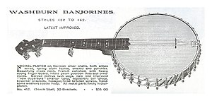 Washburn Guitars - Washburn Banjorine (1892).