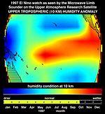 Figura de monitoramento da concentração de vapor na atmosfera causada pelo fenômeno El Niño
