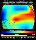 Figura de monitoramento da concentra��o de vapor na atmosfera causada pelo fen�meno El Ni�o