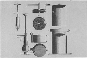 Boulton and Watt - Scientific apparatus designed by Boulton and Watt in preparation of the Pneumatic Institution in Bristol