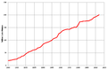 World Gas Reserves.png