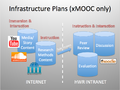 XMOOC-Infrastructure 01.png