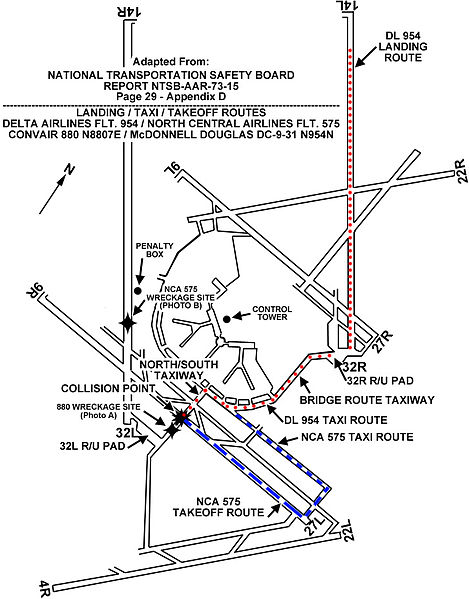 File 1972 Chicago Runway Collision Diagram Wikimedia
