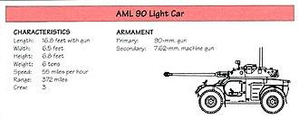 Panhard AML - Image: 277b AML 90