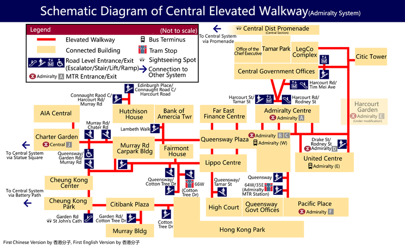 Network Diagram of Central Elevated Walkway (Admiralty System)