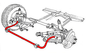 Anti-roll bar - File highlighted to show anti-roll bar.