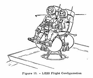 Lunar Escape Systems - Concept of LESS