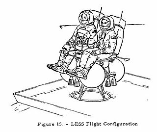 Lunar escape systems series of proposed emergency spacecraft for the Apollo Program