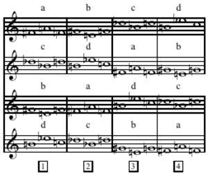 Composition for Four Instruments - First array of four aggregates (numbered 1–4 at bottom), each vertical line (four trichords labeled a–d) is an aggregate while each horizontal line (four trichords labeled a-d) is also an aggregate (Whittall 2008, 271).