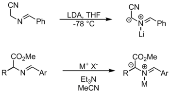 Formation of azomethine ylides by N-metallation.