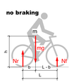 Bicycle and motorcycle dynamics Stability 1A.png