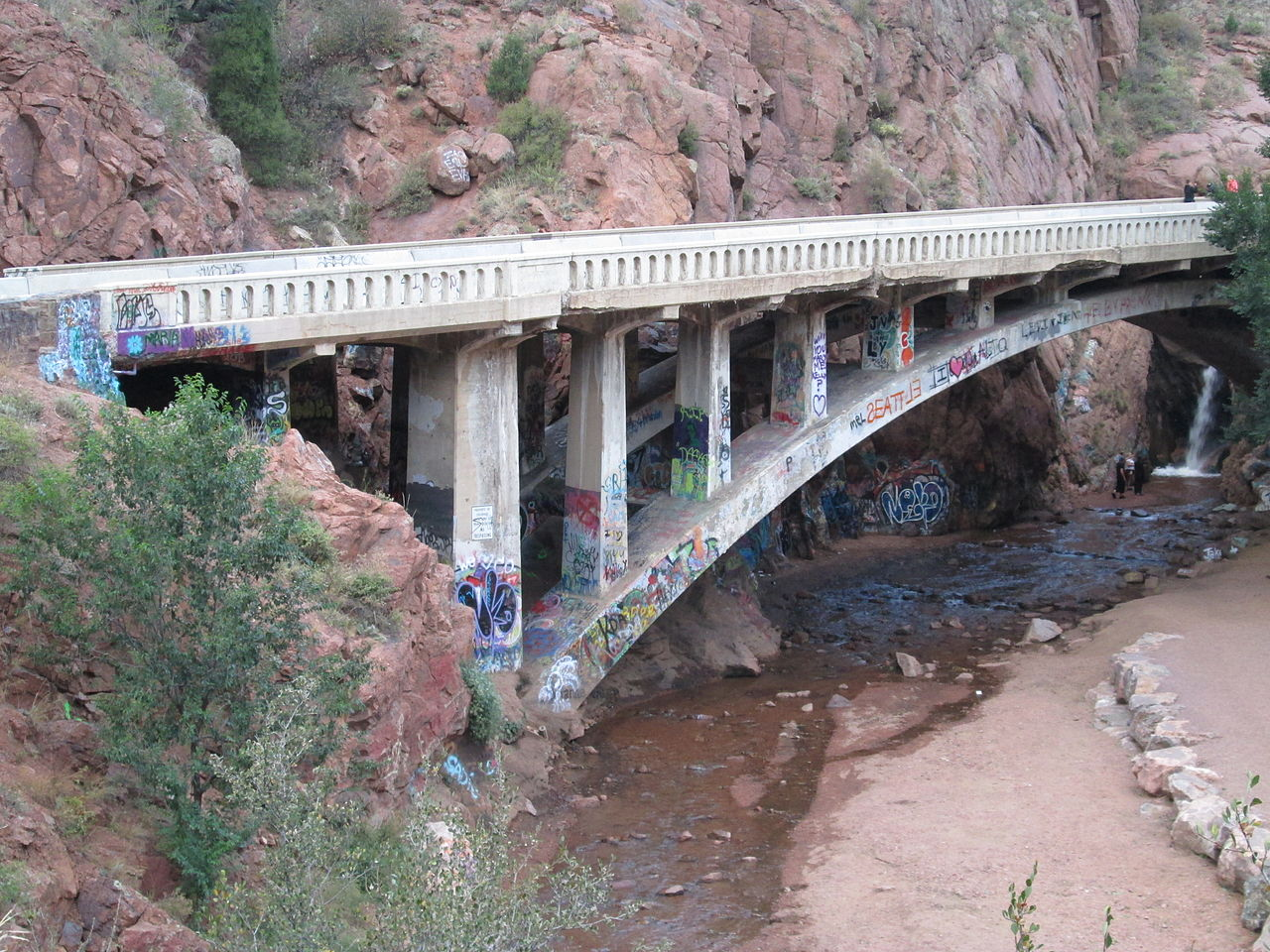 Filebridge Over Fountain Creek  Manitou Springs, Cojpg. Reproductive Endocrinologist Michigan. Es Seguro Comprar En Amazon Wire Tie Anchors. Probate Lawyer Los Angeles F H Furr Plumbing. Walk In Tubs Kansas City North Star Tree Farm. Real Estate Tax Lawyer Whitening Facial Scrub. Funding Fee For Va Loans Uvu Masters Programs. How To Look Cute In School Hipaa Data Storage. Windshield Replacement Instant Quote