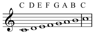 Letter notation - Image: C major scale letter notation