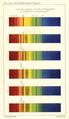 Capron Rainband Spectrum.png