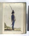 Cazadores Voluntarios de la Corona Año, de 1795 (1797) (NYPL b14896507-87710).tiff