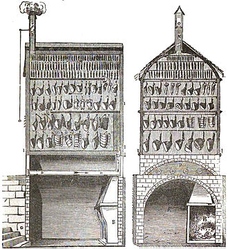 Smoked meat - 17th Century diagram for a smoke house for producing smoked meat