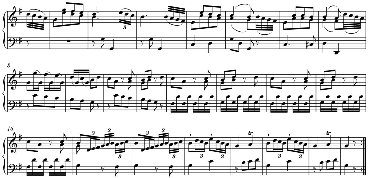 Recapitulation (music) - Wikipedia