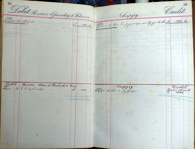 File:Conto Haupt Buch von Naom Dedo, Rauchwarenhändler in Leipzig (1872-1889)-33.jpg