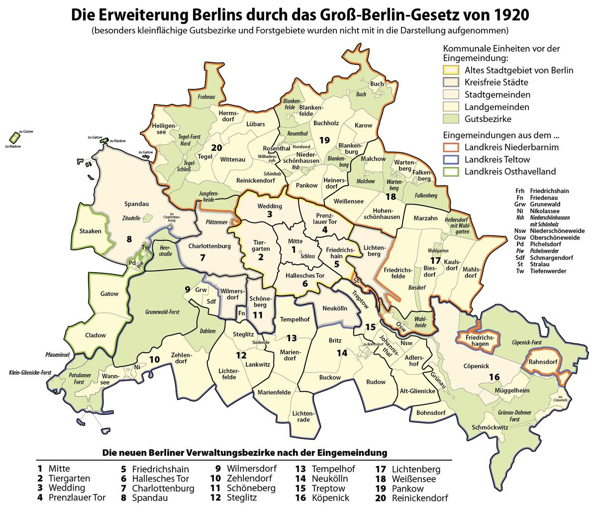 Karte Berlin Lichtenrade.Gross Berlin Wikipedia