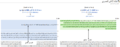 Diff page for Using Wikipedia-Arabic - (web).png